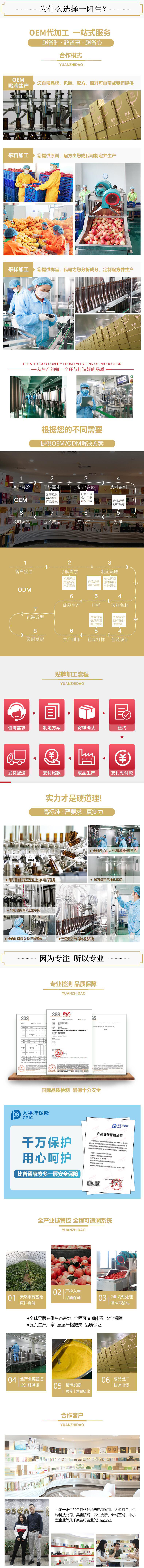 厂家实力、代加工流程、专利证书、合作客户